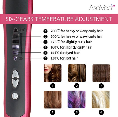 AsaVea Portable Electric Straightening Brush