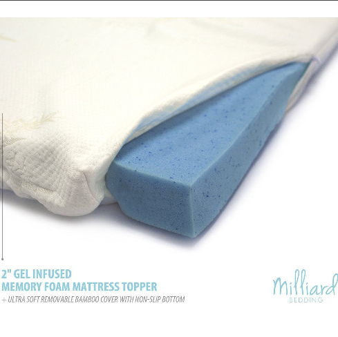 Milliard Gel Memory Foam Mattress
