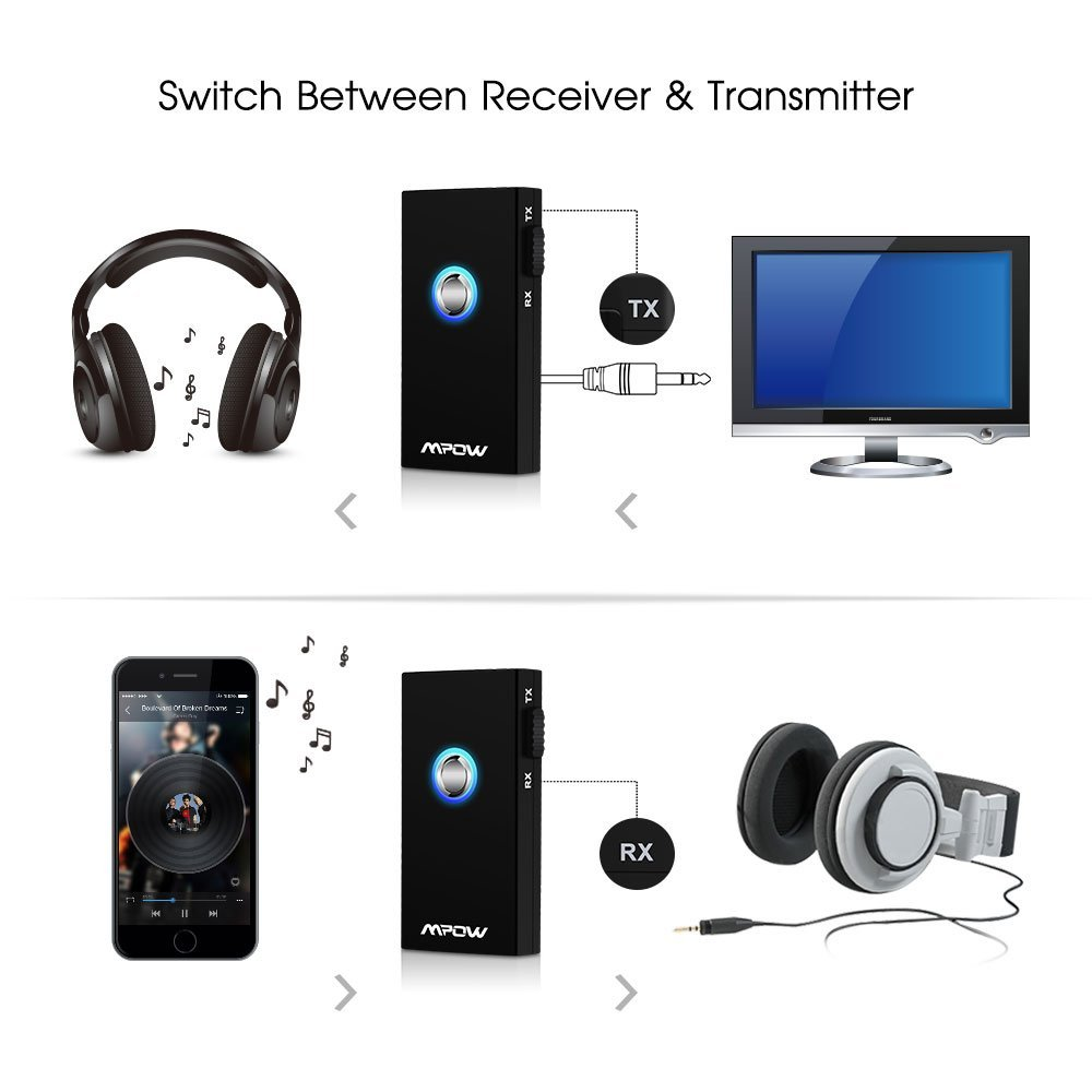 Mpow Streambot Bluetooth Transmitter and Receiver