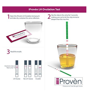 iProvèn Ovulation and Pregnancy Testing Kit