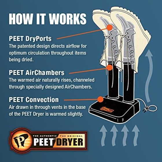 Peet Dryer Original Electric Boot Dryer
