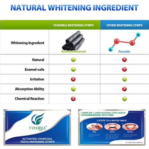 Tansmile Charcoal Teeth Whitening Strips
