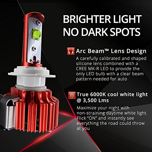 OPT7 FluxBeam LED Headlights